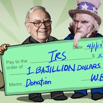 panou obligatii fiscale